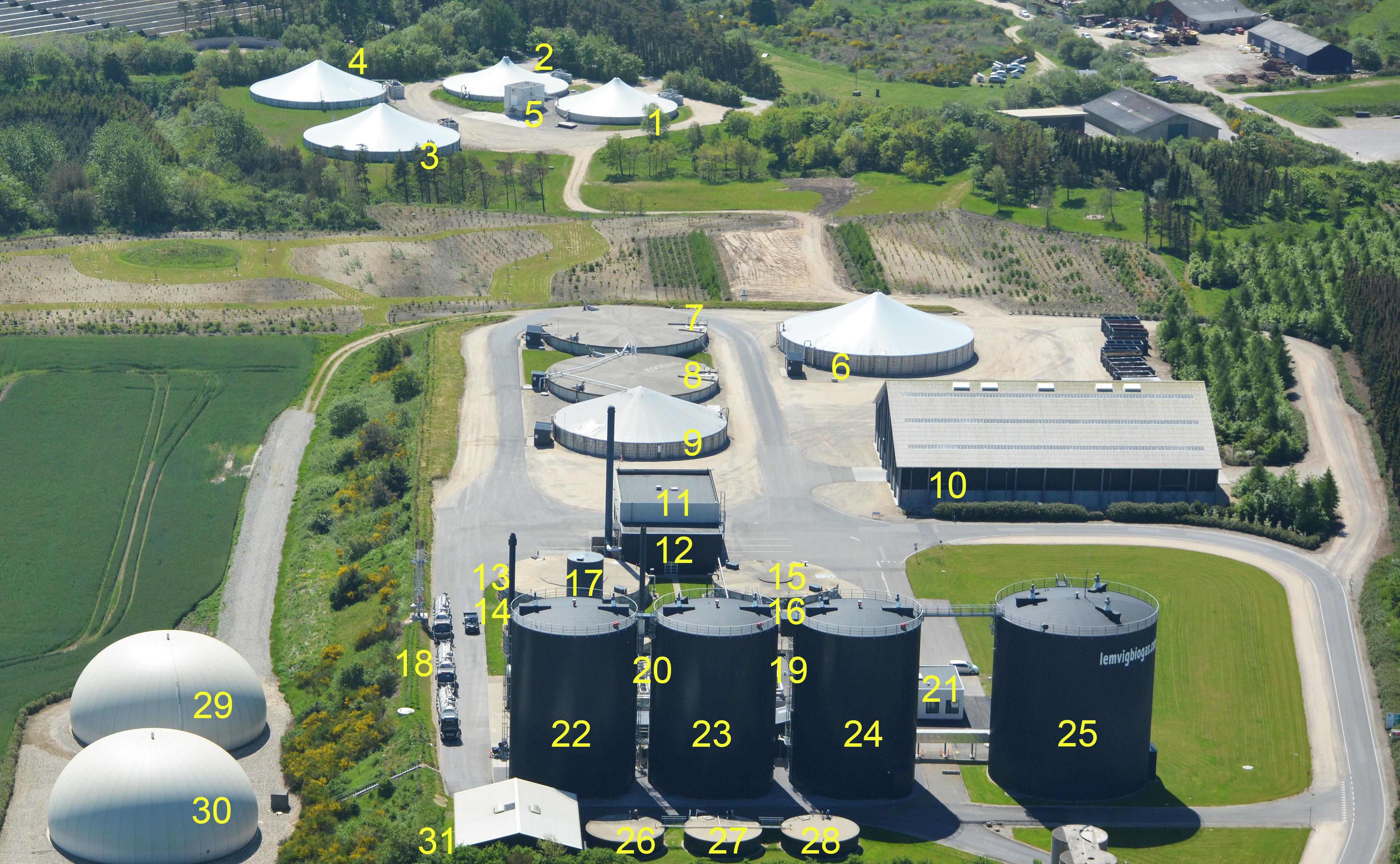 oversigtskort over Lemvig Biogas med beskrivelse af funktioner og lokationer