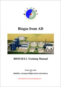 What is biogas from anaerobic digestion? European legislation affecting the biogas sector, Utilization of biogas